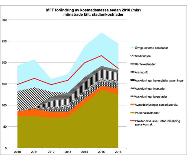 mff_ekonomi