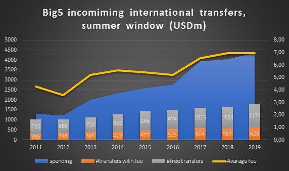 inflation_summer
