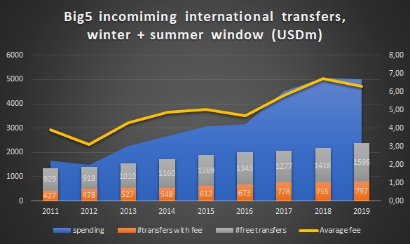 inflation_summer_winter