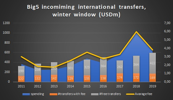 inflation_winter