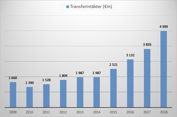 transfer_2018_uefa