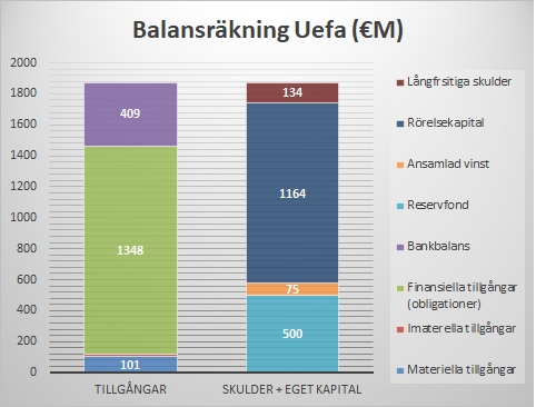 balans_uefa